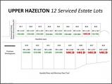 256 HAZELTON Lane, Exeter Ontario